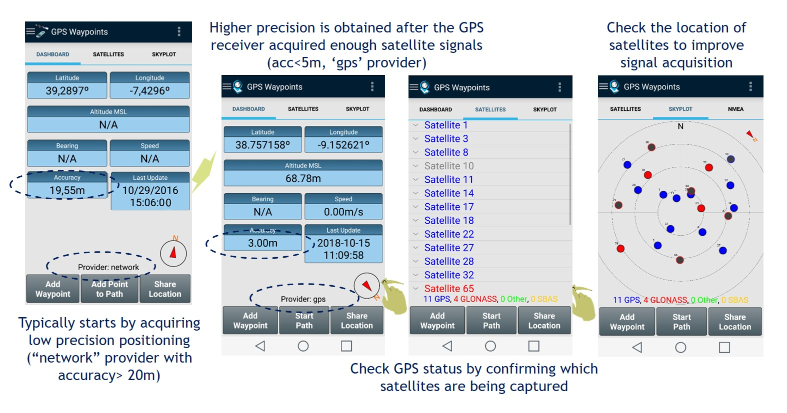 GPS Waypoints Quick User Guide – Bluecover