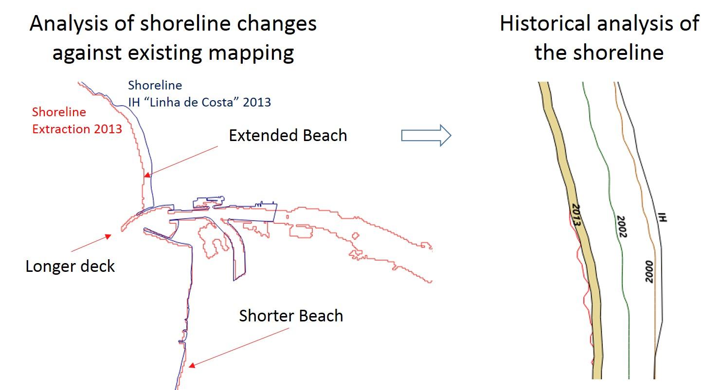 shoreline-analysis-figfoz