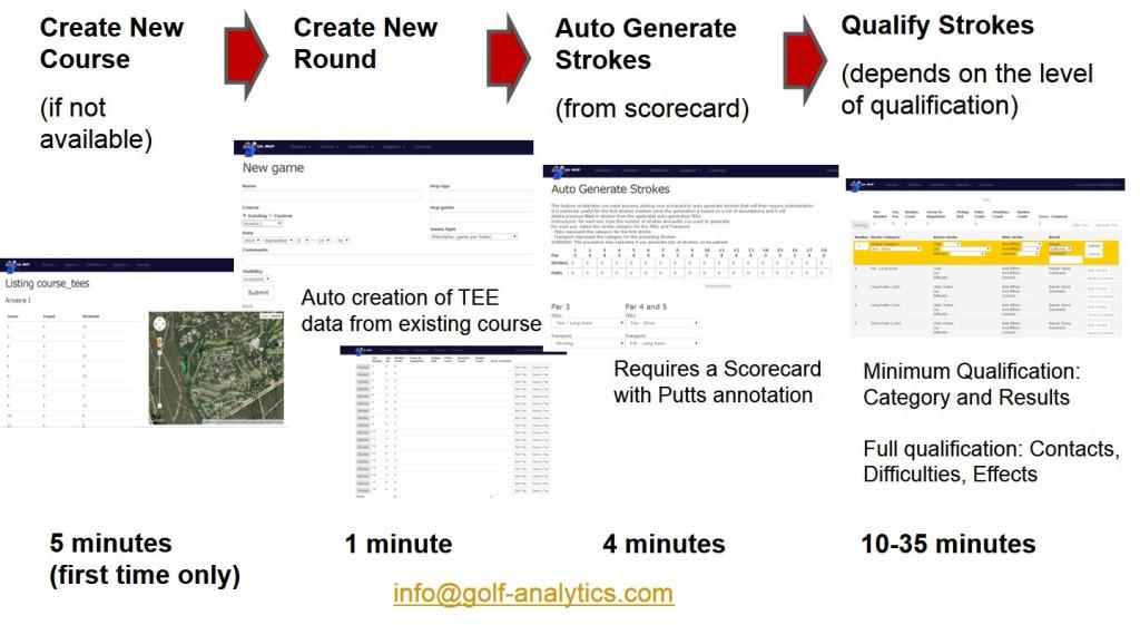 ga best user experience